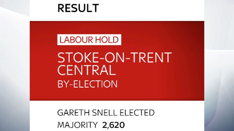 Stoke by-election result