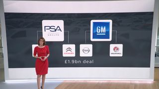 Screengrab from wall explainer of PSA/Vauxhall deal