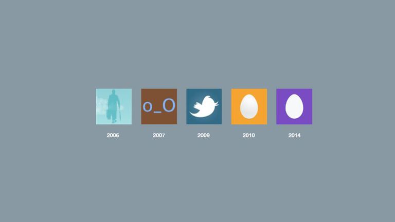 The progression of Twitter profile images. Pic: Twitter