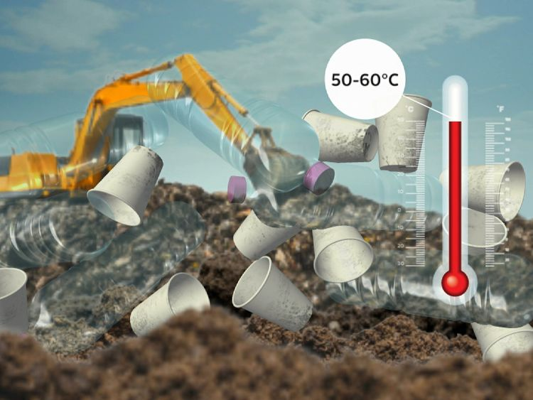 The cups need 50-60C temperatures to break down and contact with soil and water