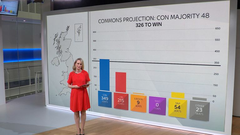 Local election results and how they might play into the General Election