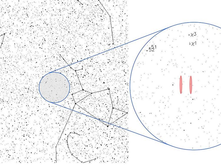 The team was able to test its idea when the two comets appeared again. Pic: The Center for Planetary Science