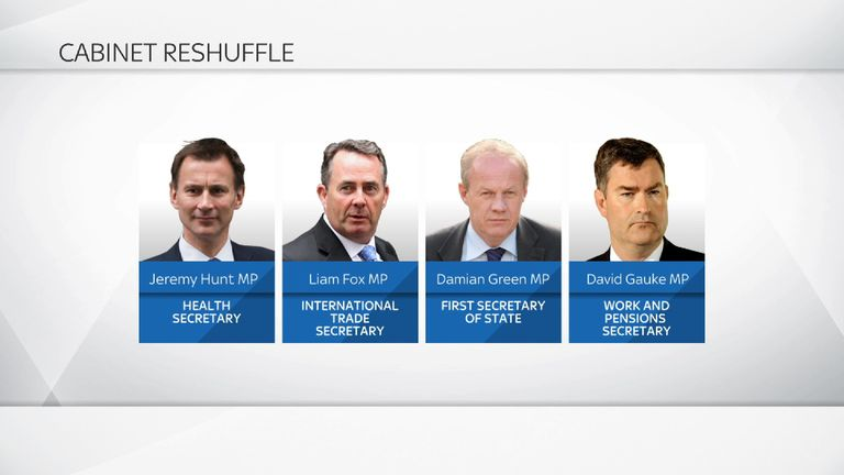 The new lineup of Theresa May's Cabinet