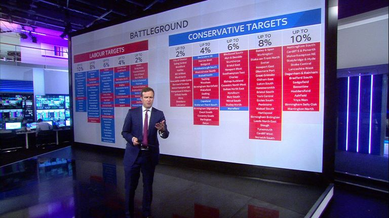 Ed Conway looks at the key election battlegrounds