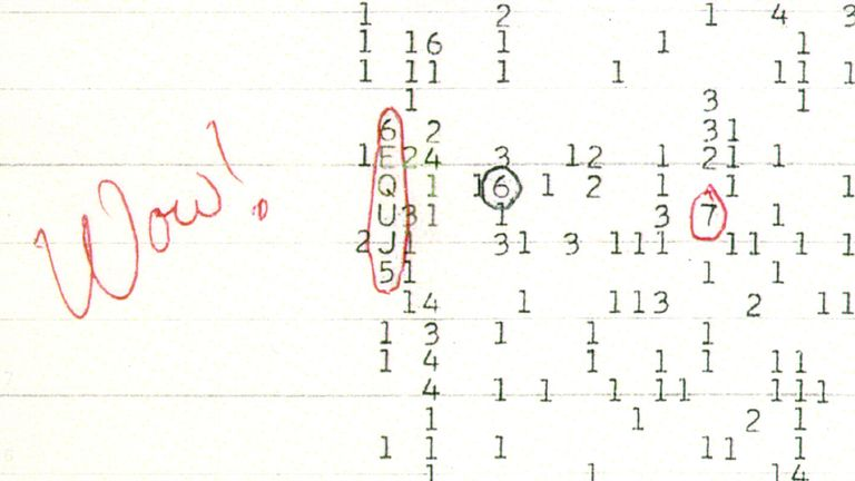 The Wow! signal represented as  '6EQUJ5'. Pic: Big Ear Radio Observatory and North American AstroPhysical Observatory (NAAPO)