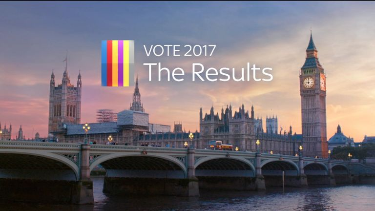 Vote 2017 The Results