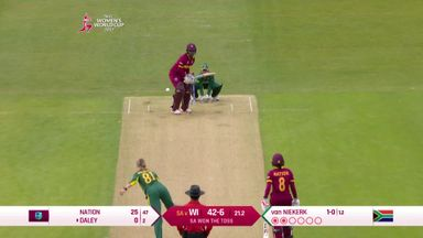 Highlights: SA Women v WI Women
