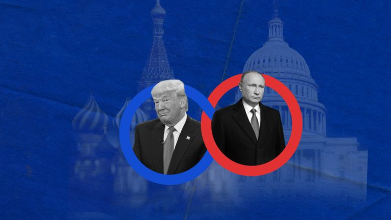 Plot the links between Trump and Putin