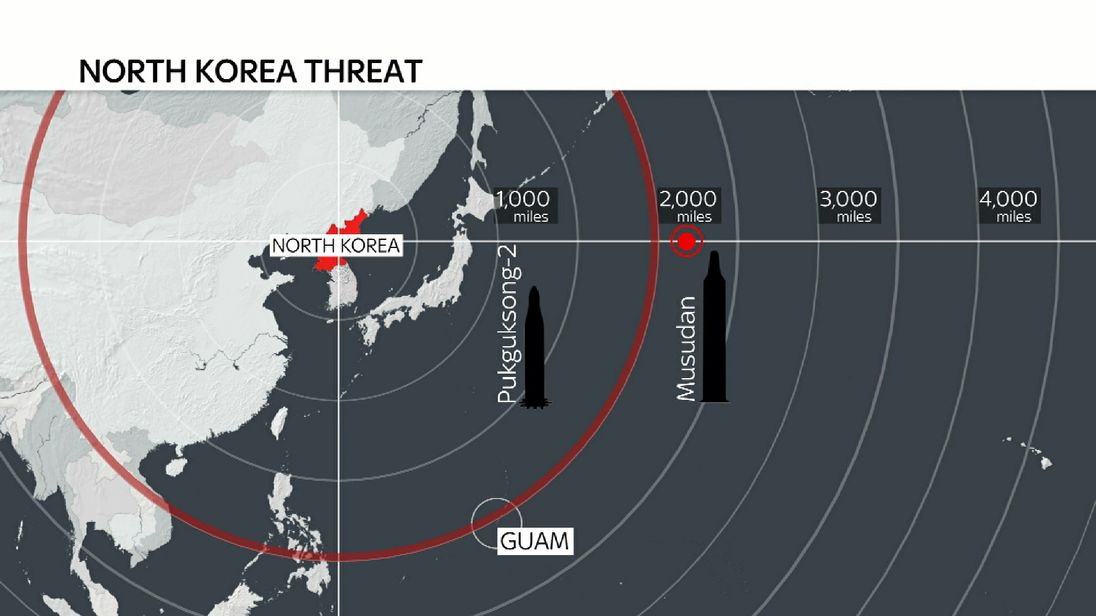 North Korea's missiles would need to travel around 2000 miles to reach Guam