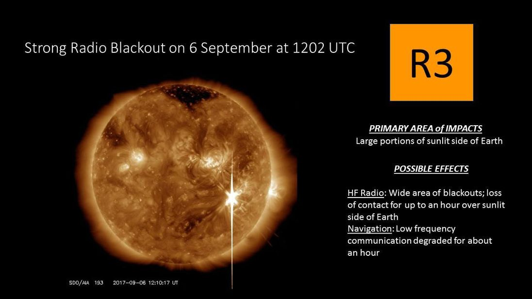 most powerful solar flare in decade causes radio blackouts