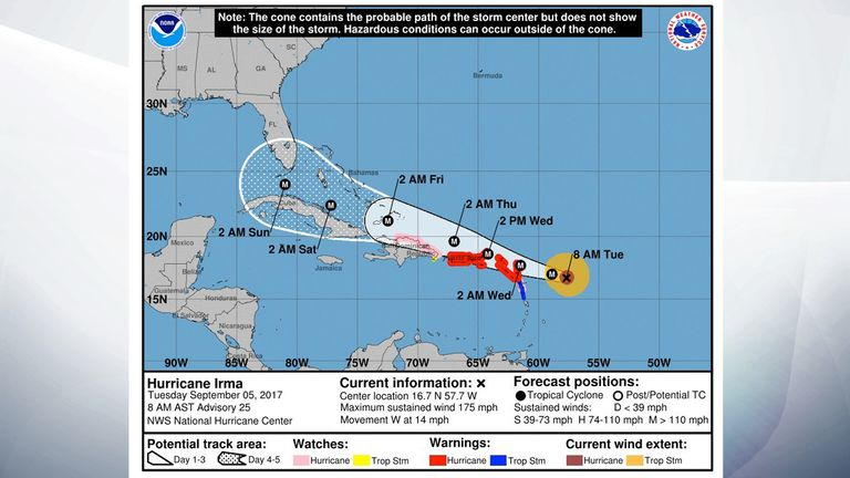 The predicted path of Hurricane Irma at 1pm UK time on Tuesday