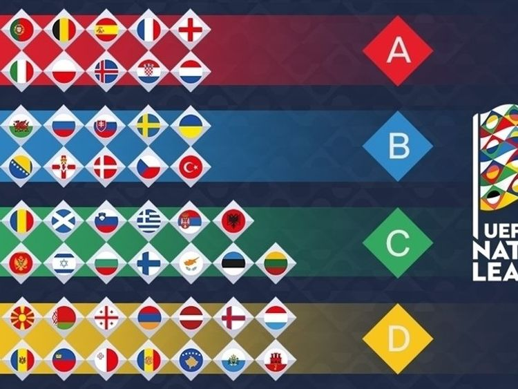 UEFA Nations League explained: How new format could aid ...
