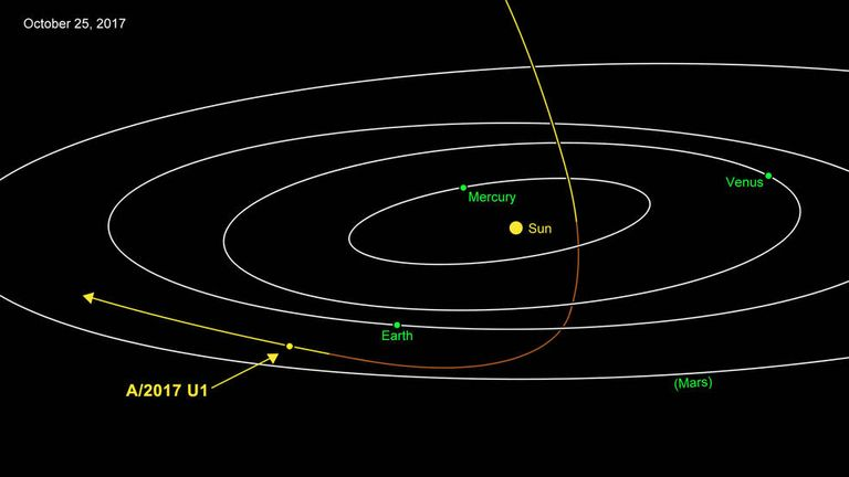 The object likely comes from outside the solar system. Pic: NASA-JPLcaltech