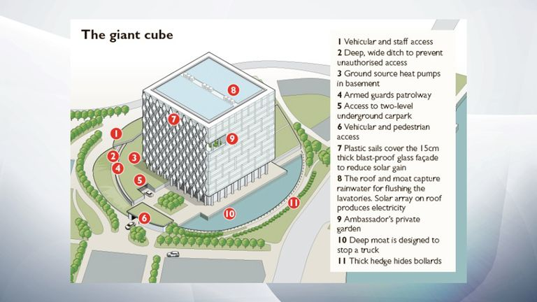 The 'giant cube' of the embassy, complete with a moat-like pond on one side