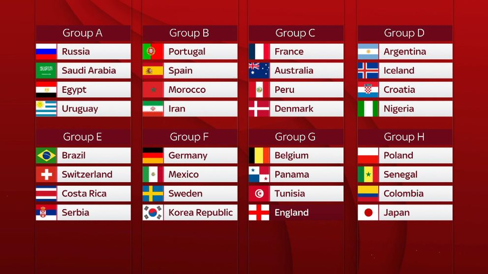 England World Cup draw