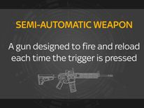 The definition of a semi-automatic weapon