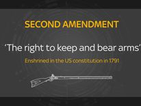 The second amendment enshrines the right to bear arms