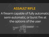 Definition of an assault rifle