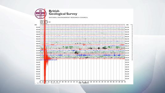 Earthquake in southwest Britain. Pic: BGS