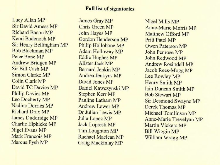 List of signatories to an ERG letter sent to May on 20 Feb 2018