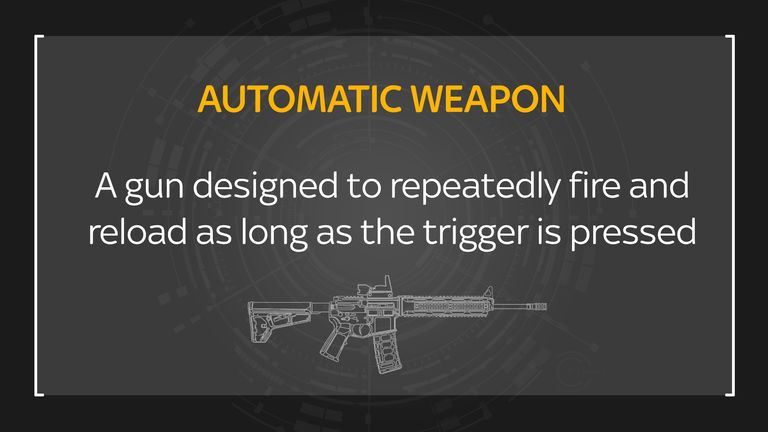 The definition of an automatic weapon