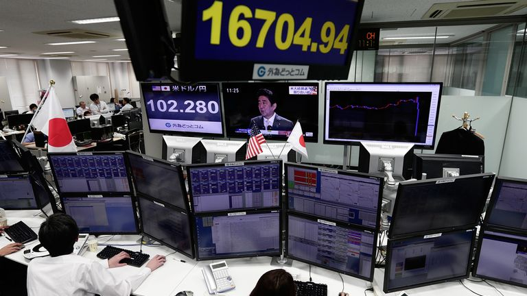 The Nikkei has reflected worldwide reaction to the Dow Jones fall