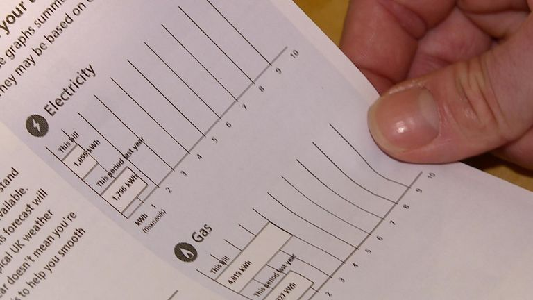 Ofgem imposes ban on catch-up energy bills | Business News