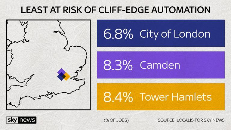 cliff edge auto