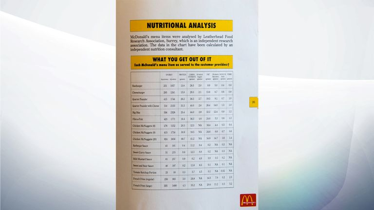 A table showing the nutritional information of McDonald's products in 1989. Picture: The Sun