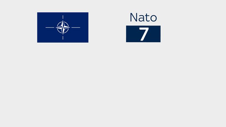 Nato has also expelled seven diplomats