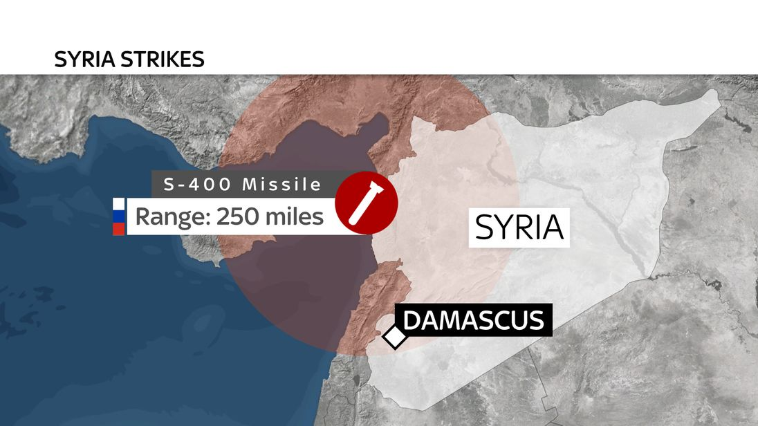 Syria airstrikes a warning to Russia, says May