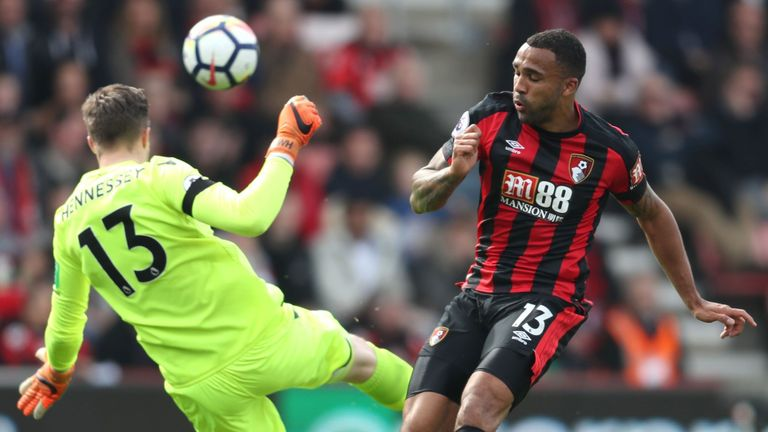 Highlights Bournemouth 2-2 Crystal Palace                                       Highlights Bournemouth 2-2 Crystal Palace
