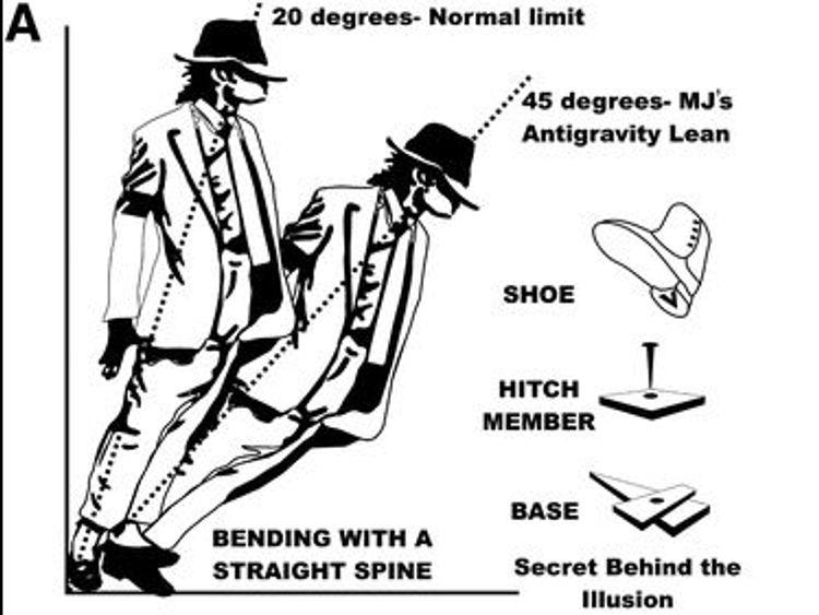 Revealed: How Michael Jackson did Smooth Criminal tilt