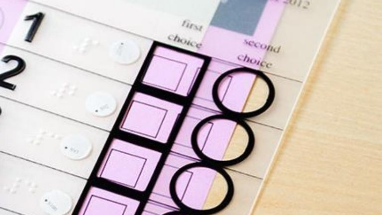 A tactile voting device can be placed over the ballot paper