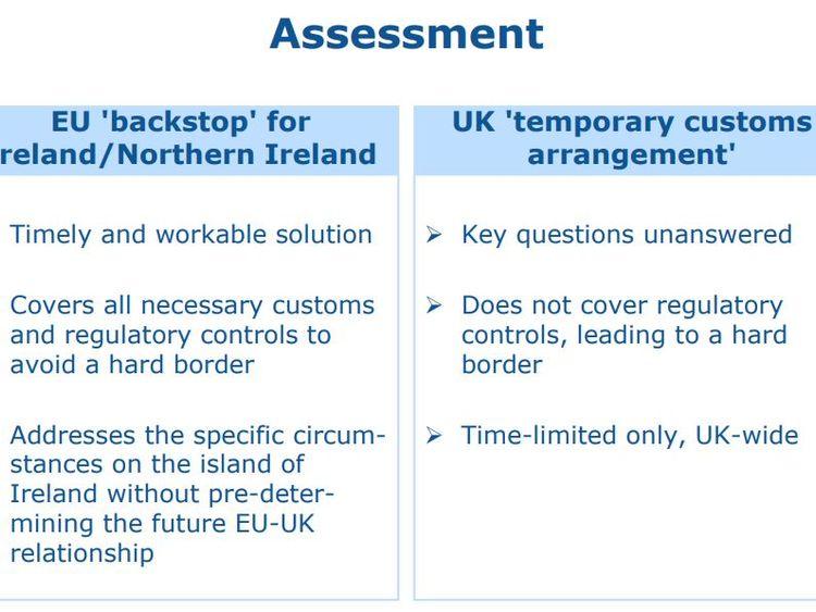European Commission rejects Brexit backstop plan