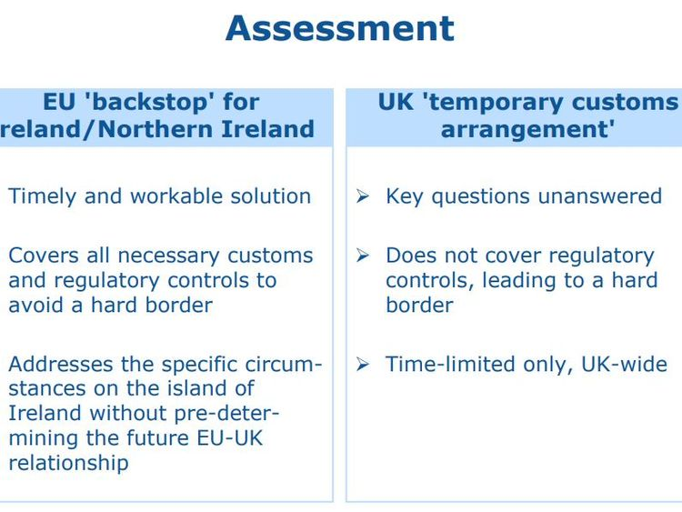 The EU said the UK's backstop plan would lead to a hard border