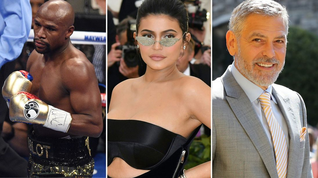 Mayweather became the highest paid celebrity