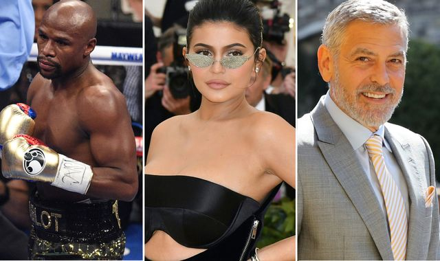 Top 10 highest earning celebrities of the year