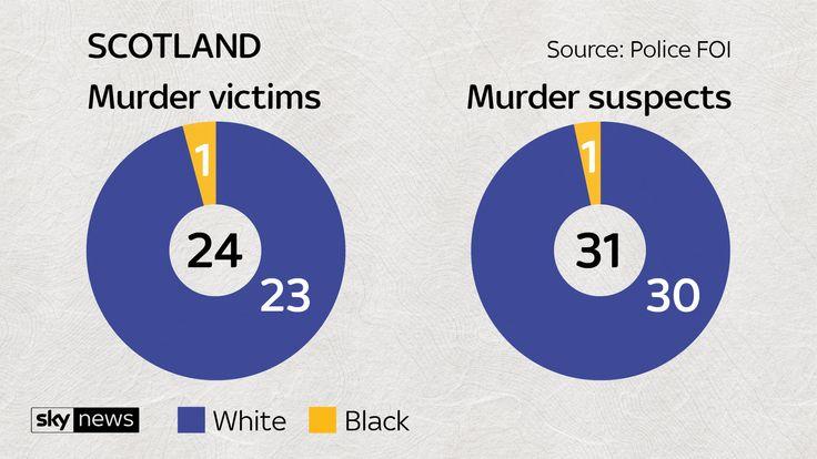 Teenager dies in fifth fatal stabbing in London in less than a week Skynews-line-18-gang_4370464