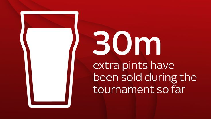 30 million pints: Numbers behind England's World Cup fever