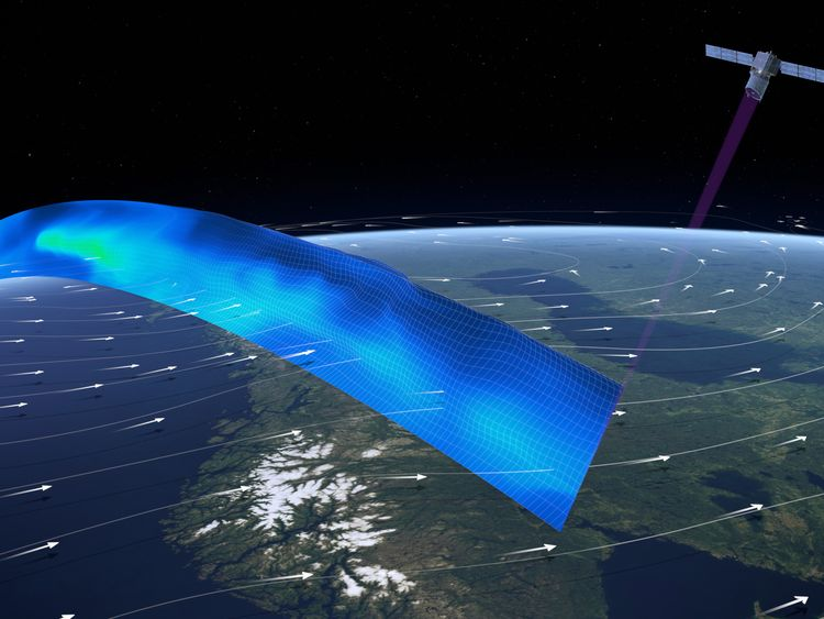 The ADM-Aeolus mission will not only advance our understanding of atmospheric dynamics, but will also provide much-needed information to improve weather forecasts. The satellite carries the first wind lidar in space, which can probe the lowermost 30 km of the atmosphere to provide profiles of wind, aerosols and clouds along the satellite's orbital path. The laser system emits short powerful pulses of ultraviolet light down into the atmosphere. The telescope collects the light that is backscatter