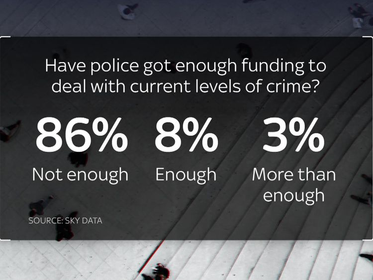 Harry Carr crime poll
