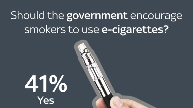 Should the government encourage smokers to use e-cigarettes?