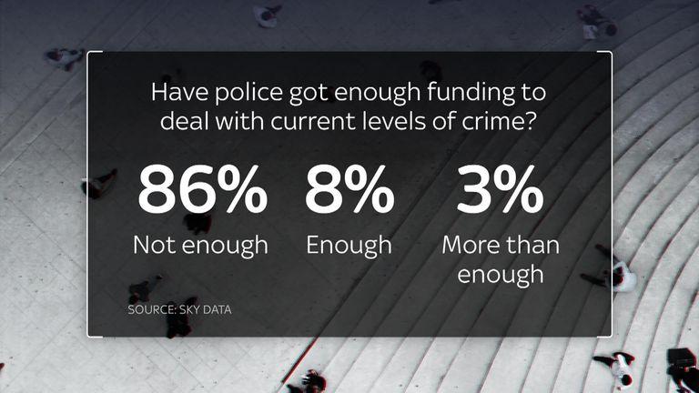 Harry Carr crime poll