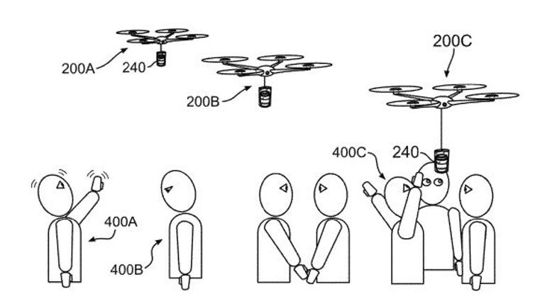 IBM's diagram of a coffee delivery drone Pic:IBM