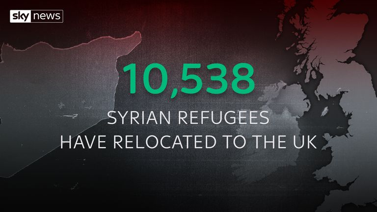 More than 10,000 people have relocated from Syria to the UK due to the war.