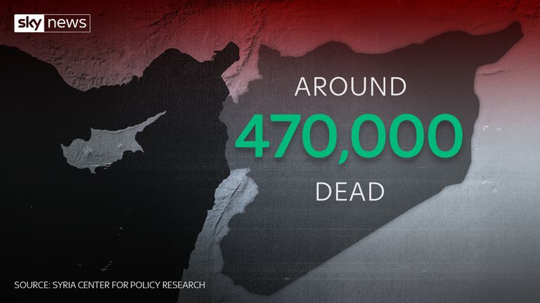 Around 470,000 people have died during the Syrian conflict.