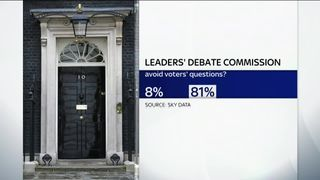 Top MPs back Sky's election TV debate campaign