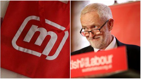 Jeremy Corbyn, Momentum