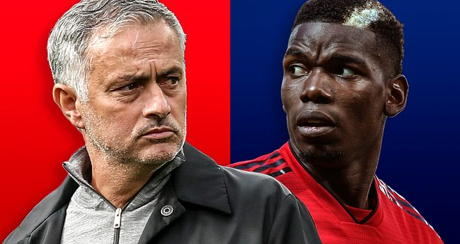 Jamie Carragher says Paul Pogba does not deserve to be Manchester United's captain
